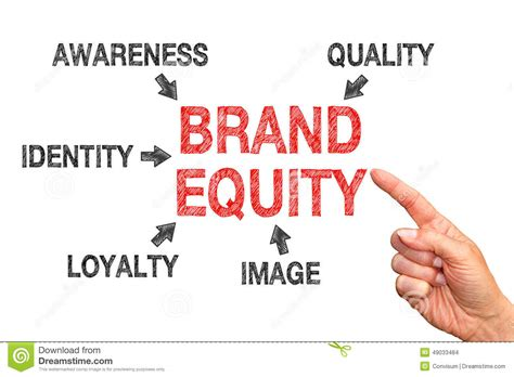 Flat Architecture by Brand Equity Concept Stock Photo Image 49033484
