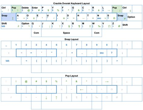 tutorial keyboard layout creator 1 4 crackle keyboard layout for programmers jack couch