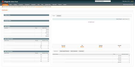 magento edit layout handle sales email order items order order about magento ecommerce website development platform