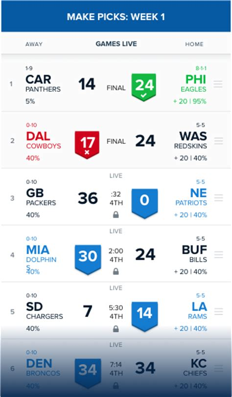 football office pool manager cbssports