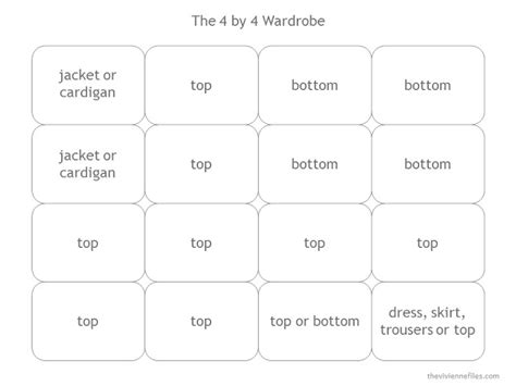 how to build a capsule wardrobe starting with art a