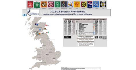 scottish premier league table scottish premiership wikipedia