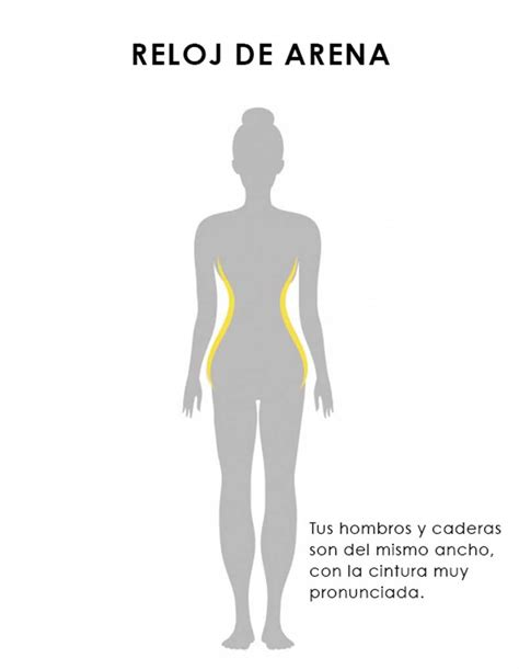 cual es la forma de vestir en zonas deserticas la forma infalible para saber cu 225 l es tu tipo de cuerpo