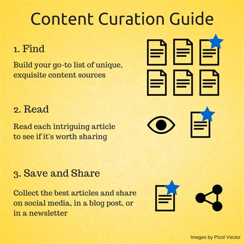 the content maker s handbook a step by step guide for creators books the busy person s guide to content curation a 3 step process