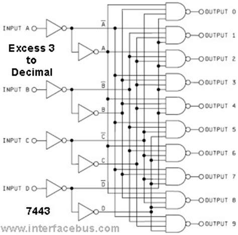 diagram decimals gt circuits gt ic excess 3 to decimal encoder chip l45945