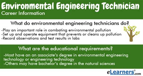 environmental engineering technician career information