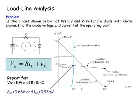 load line diode lecture5 diode circuits 1