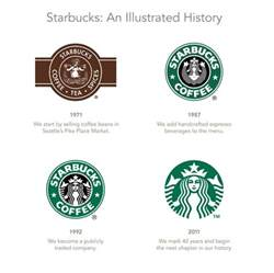 Historic Meaning Starbucks Logo History Meaning Images Amp Pictures Becuo