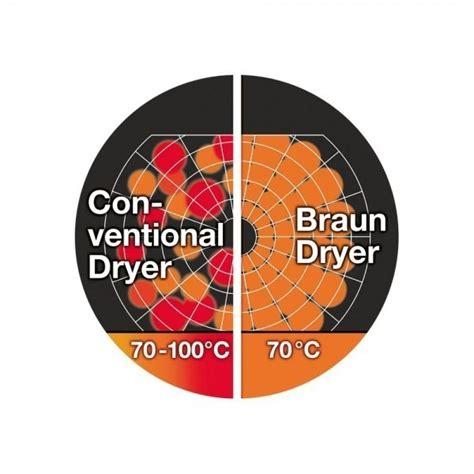 Braun Hair Dryer Hd 330 braun hd 330 satin hair 3 1700 watt hair dryer 220 volts