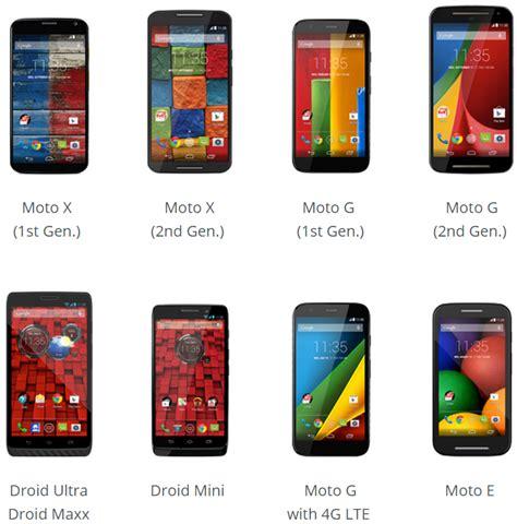 android lollipop phones image gallery lollipop android phones