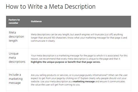how to write a killer meta description hallam internet