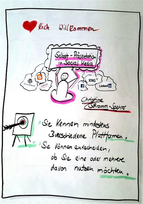 Guter Lebenslauf Akademiker Teil 1 Bewerbung 3 0 Selbstpr 228 Sentation In Social