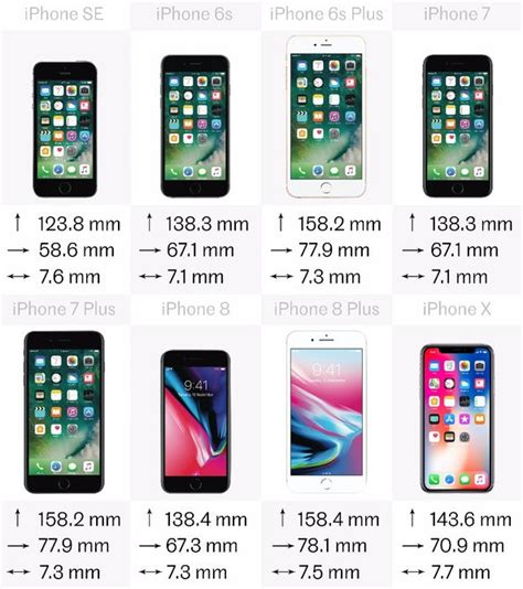 comparing the 8 current iphones iphone x vs 8 8 plus 7 7 plus 6s 6s plus and se