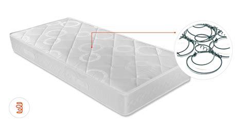 matras jysk test stunning excellent polyether matrassen with visco matras