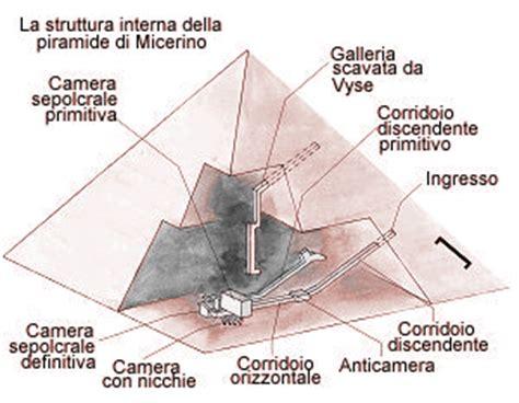 interno di una piramide le grandi piramidi