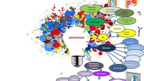 imagenes de mapas mentales hermosos mapa mental creatividad 53 trikis copia youtube