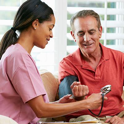 concepts and challenges patient management concepts and challenges review