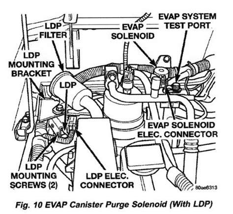 1994 jeep grand laredo 4 0l vacuum diagram wiring 4 7l jeep laredo diagram wiring diagram and fuse box