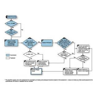 risk management collection of tools strategies and