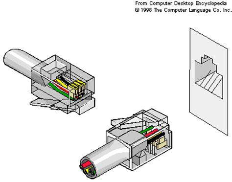 Telepon Kabel Kabel Gulungan Terminal Telepon Rj11 2 Way 15 Meter discovernegi