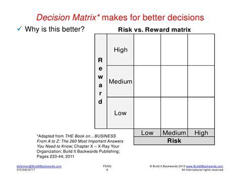 decision rights matrix template risk vs reward decision matrix