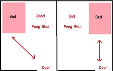 bedroom feng shui placement how to feng shui the bedroom colors and object placement