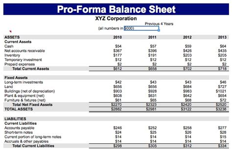 Download Free Balance Sheet Templates In Excel Excel Template Free Business Balance Sheet Template