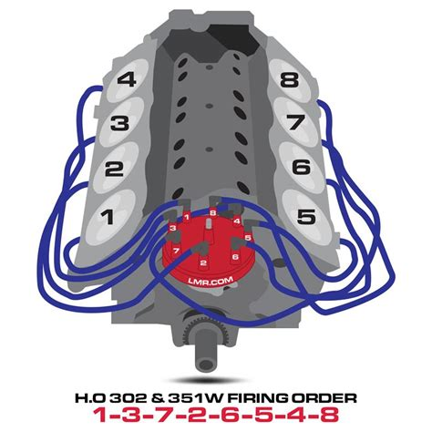 ford 302 spark wire diagram spark wire order