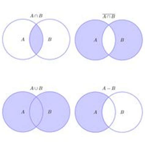 a level venn diagrams venn diagram maths pdf sets and venn diagrams worksheet