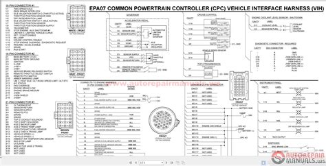detroit series 60 ecm wiring diagram efcaviation