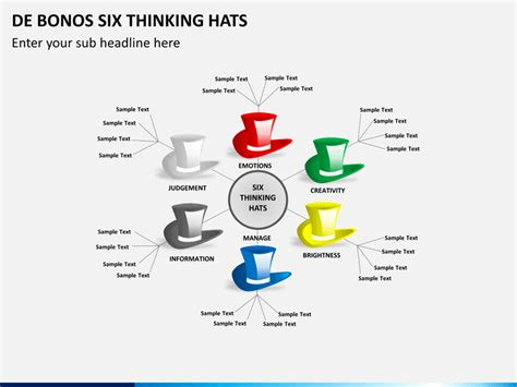 de bonos six thinking hats powerpoint template sketchbubble