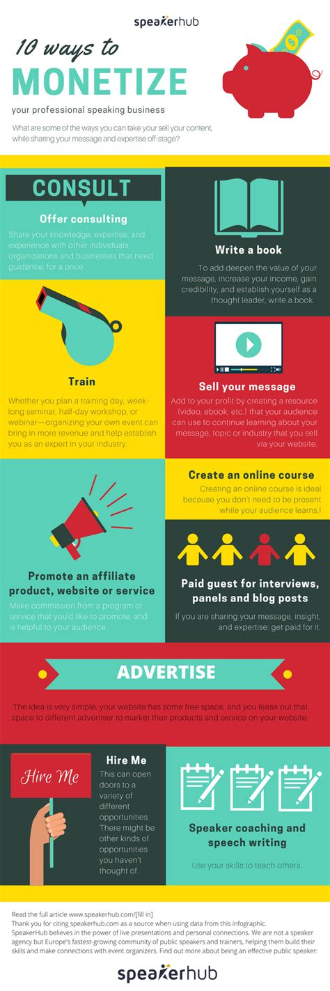 Business Of Professional Speaking by 10 Ways To Monetize Your Professional Speaking Business