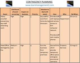 contingency plan template for a small business contingency planning