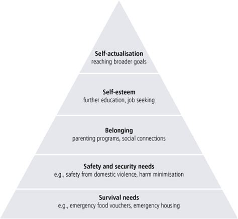 Best House Plan Sites Planning For Safety With At Risk Families Resource Guide