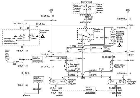 02 avalanche radio wiring diagram 2013 chevrolet avalanche wiring diagram autos post