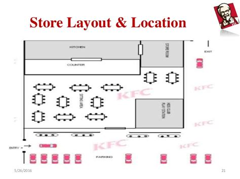 layout of kfc operations strategies of kfc