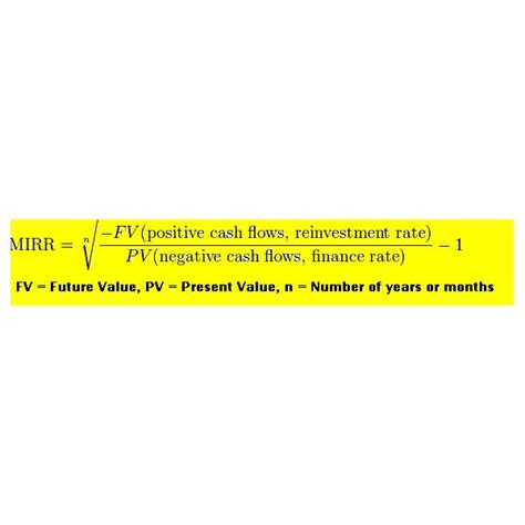 Modified Npv Definition by Modified Irr