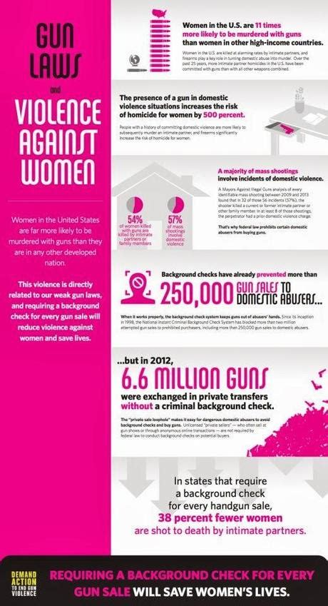 Domestic Violence Background Check Domestic Violence And Guns Don T Mix And A Better Background Check Could Save