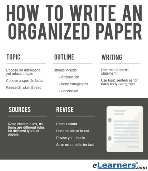 how to write a resource paper how to write an organized paper elearners