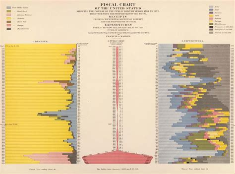 us map timeline david rumsey historical map collection timeline maps