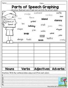 25 best ideas about adverbs on pinterest ela anchor
