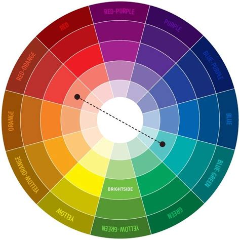 color wheel combinations 1000 ideas about color wheels on pinterest colour wheel