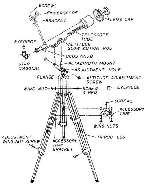 telescope diagram pics for gt telescope parts labeled