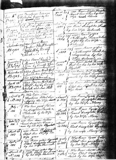 Vermont Birth Records Transcription
