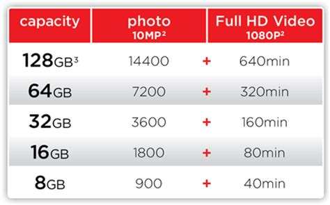Sandisk Sdhc 16gb Pro Up To 95m Limited By Elektroda Magnetic sandisk pro sdhc uhs i memory card 16gb 45mbps
