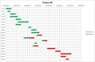 Gantt Chart Weekly Template by The Business Tools Store