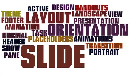 wordle template using wordle in powerpoint 2010 presentations powerpoint