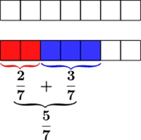 addizionare e sottrarre frazioni con denominatori diversi operazioni con le frazioni