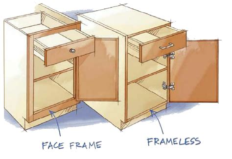 How To Measure For Cabinet Doors How To Measure For Cabinet Doors And Drawer Fronts Quikdrawers Your New And Replacement