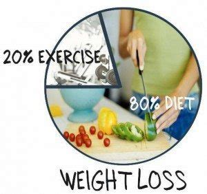 weight loss 80 percent diet healthy habits effective exercise thinner you